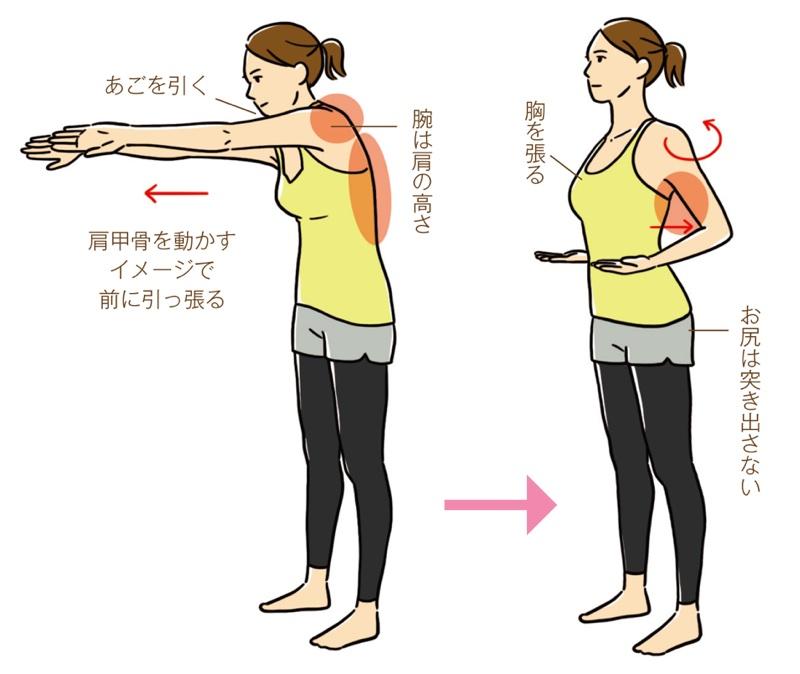 「背中のたるみ解消ストレッチ」のやり方