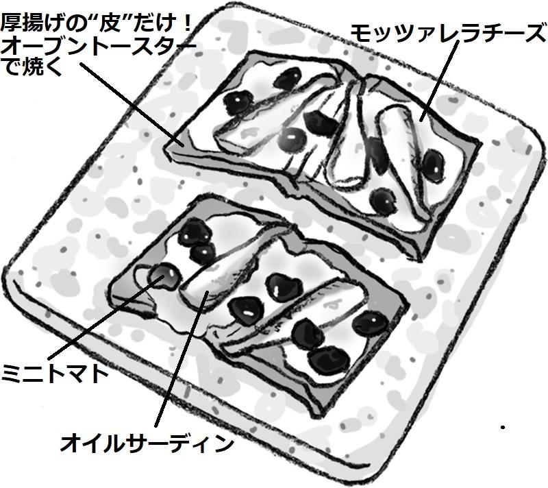 厚揚げピザのイラスト