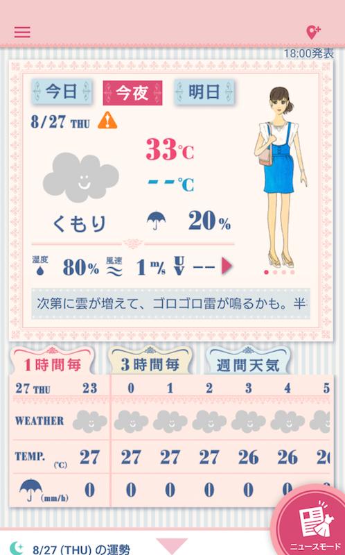 天気アプリ「おしゃれ天気」のトップ画面