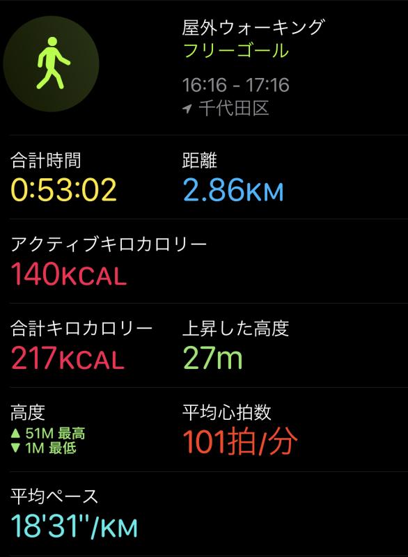 Apple Watch Series 3アプリ画面