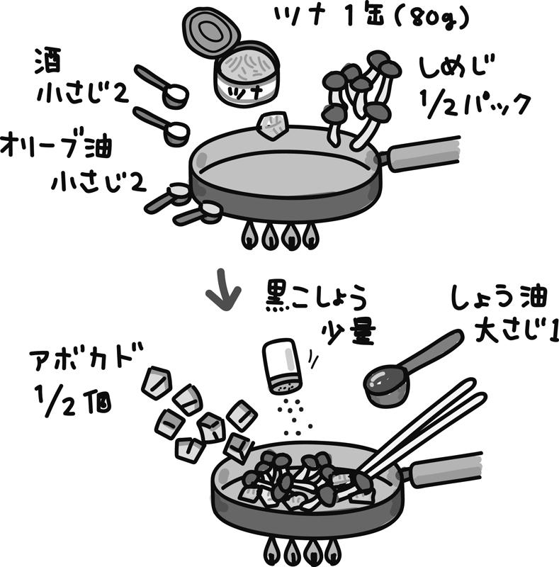 アボカドとツナとしめじの炒めものの作り方イラスト