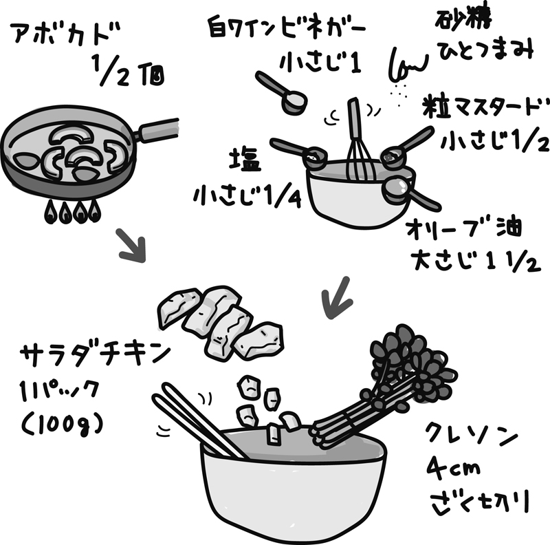 焼きアボカドのチキンサラダの作り方イラスト