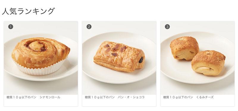 無印良品の公式HPで人気の「糖質10g以下のパン」トップ3