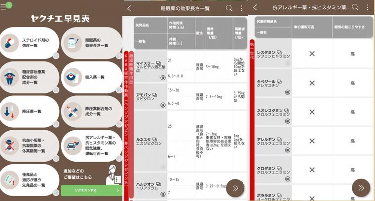 アプリ「ヤクチエ早見表」の使用中の画面