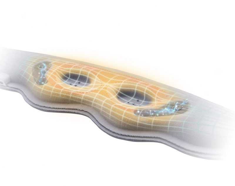 ルルド おやすみめめホット&EMSの内部の構造を表すイメージ画像