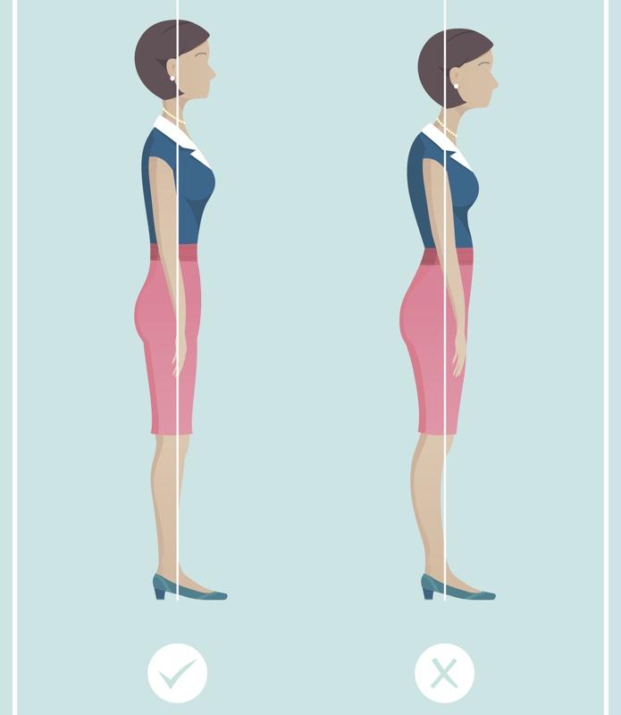いい姿勢と悪い姿勢を比較したイラスト
