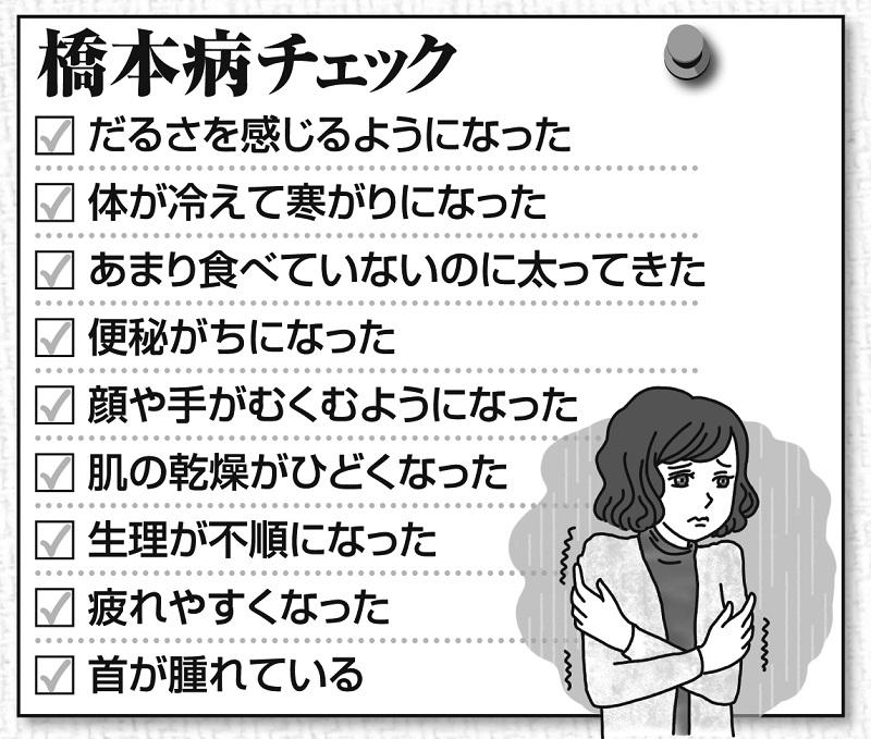 橋本病チェックリスト