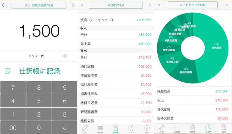 会計アプリ「Taxnote」の使用中の画面