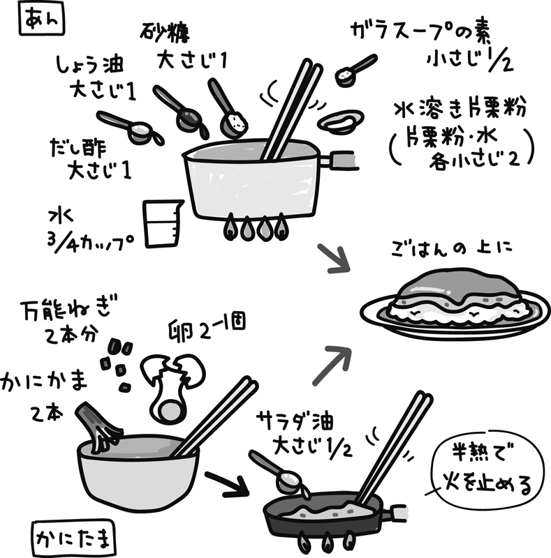 天津飯の作り方イラスト