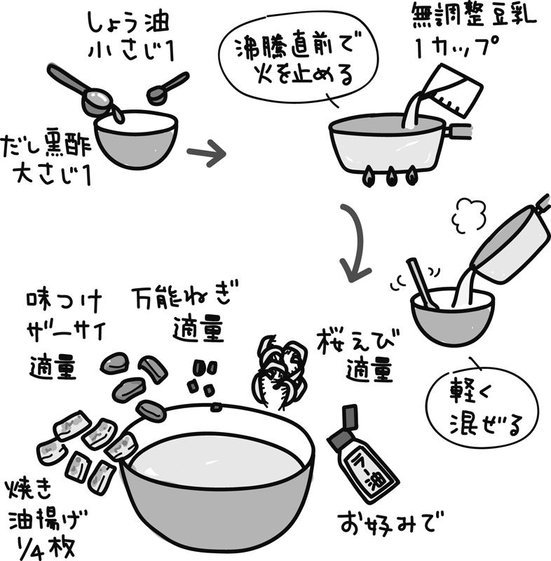だし黒酢のシェントウジャンの作り方のイラスト
