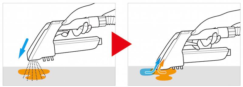 リンサークリーナーが汚れを取る仕組みを表したイラスト